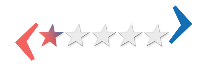 future behind review 1 star rating