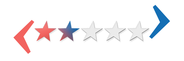 future behind review 2 stars rating