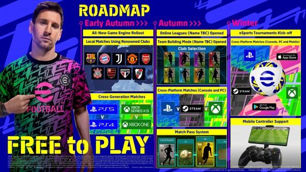 roadmap 600x338 1